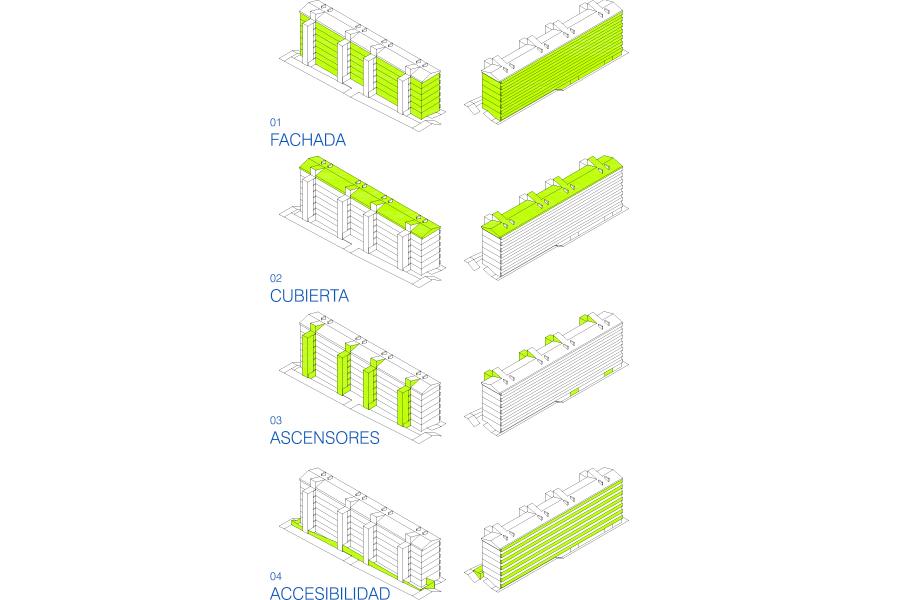 Rehabilitaci n irumineta bilbao pa s vasco dg arquitectura - Arquitectura pais vasco ...